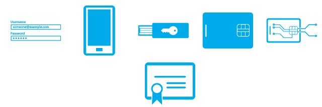 Azure Active Directory Premium – London Systems